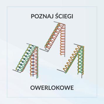 Rodzaje ściegów owerlokowych.