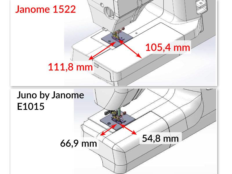 Duża przestrzeń do szycia w maszynie do szycia Janome 1522 PG