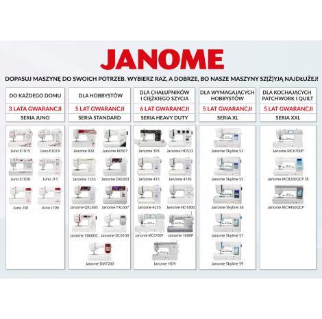 Maszyna do szycia (stebnówka) JANOME HD9, fig. 1